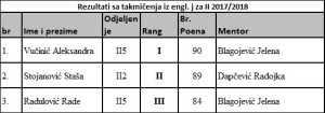 engleski jezik II