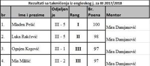 engleski jezik III