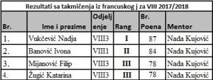 francuski jezik VIII