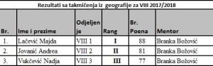 geografija VIII