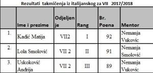 italijanski jezik VII