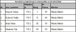 matematikaVII